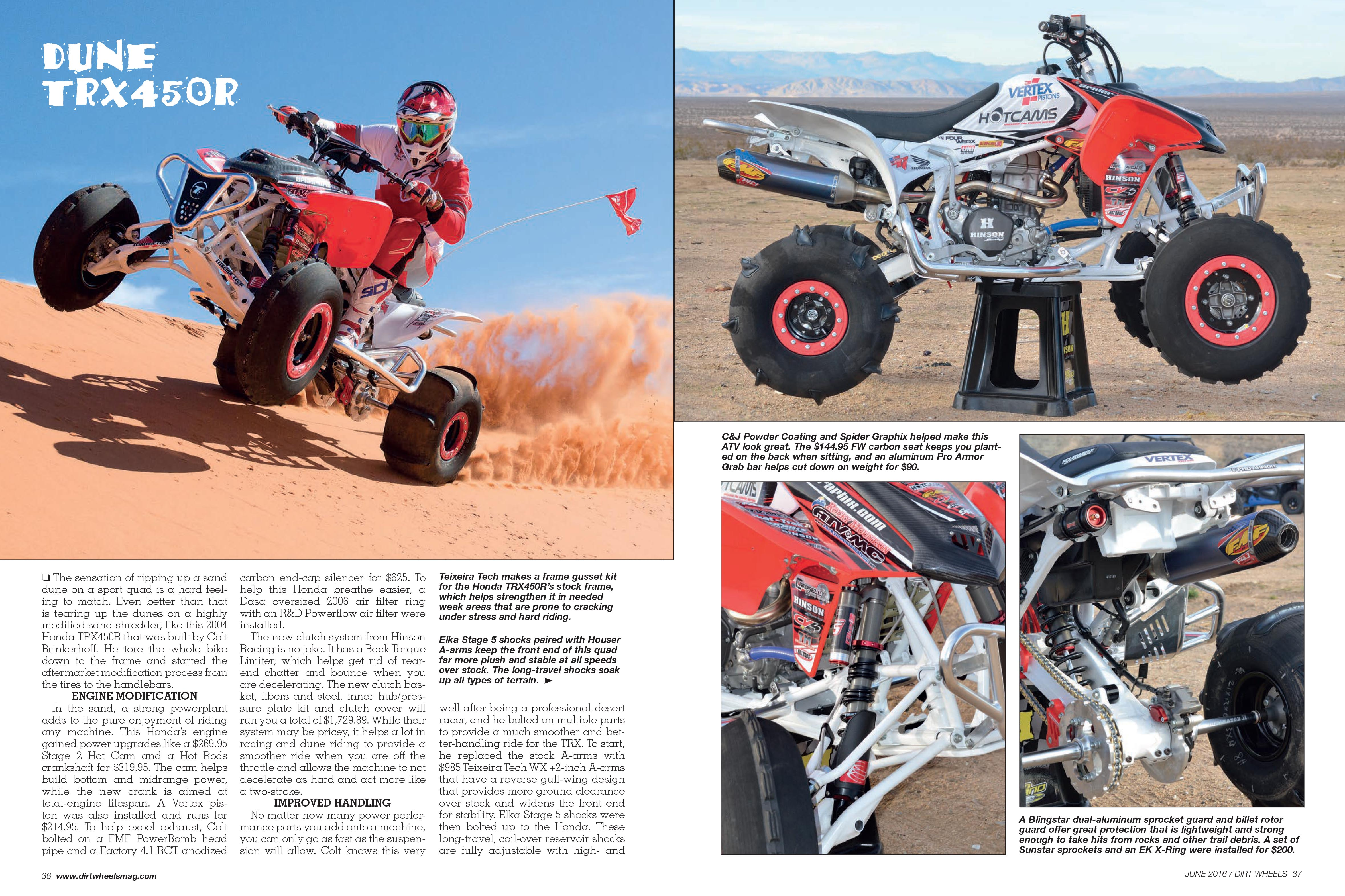 Posted in Magazine Article , Project Bikes and tagged as TRX 450 R